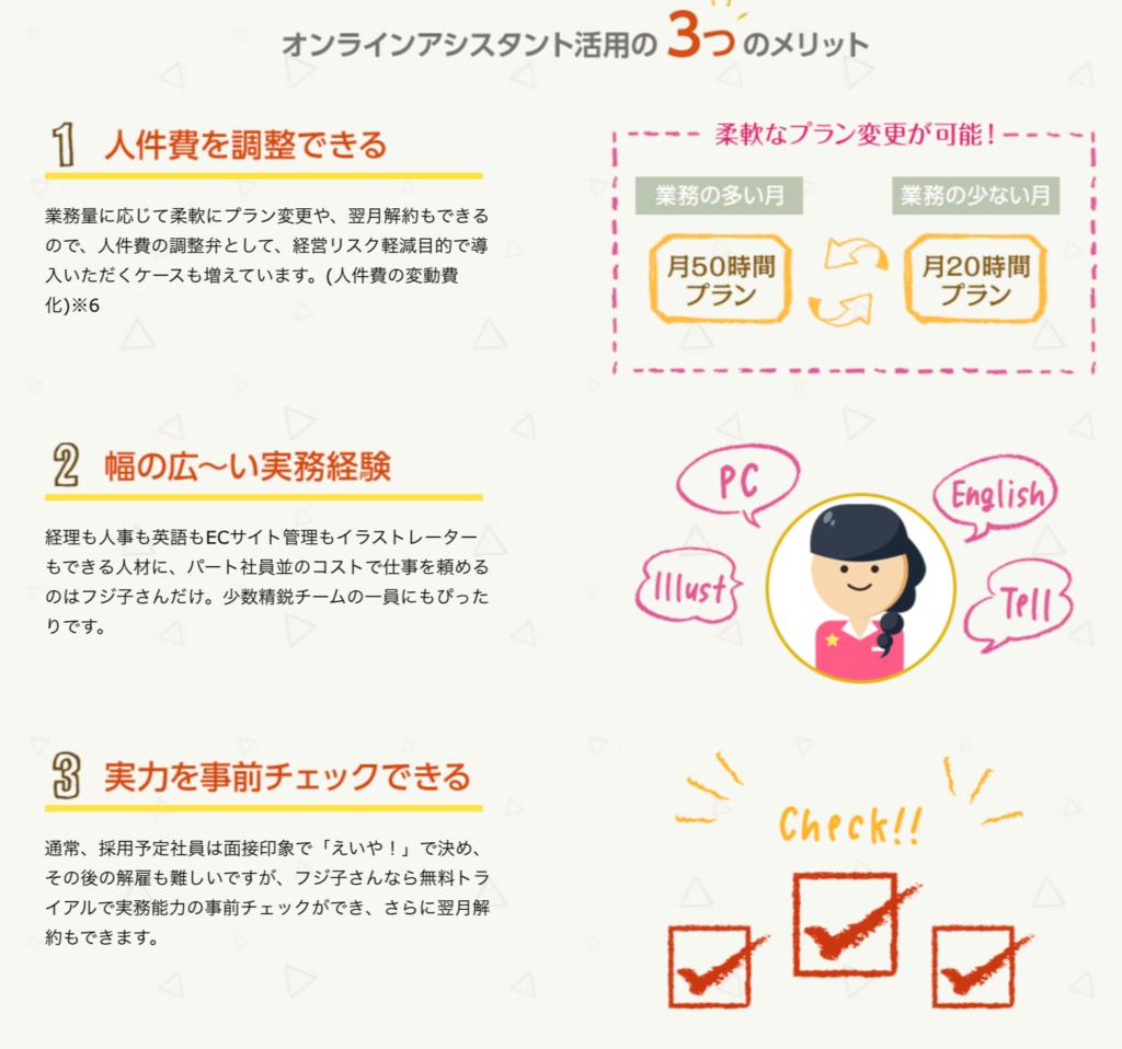 オンラインアシスタント(フジ子さん)活用3つのメリット
