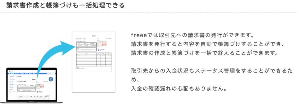 見積書・納品書・請求書の作成・送付と帳簿付けを一括処理
